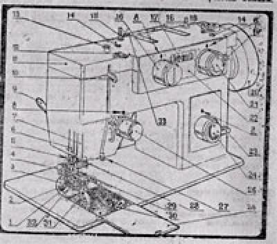 Швейная Машинка Чайка 143 инструкция по эксплуатации - картинка 3