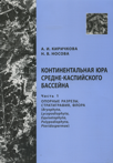 CONTINENTAL JRA Middle Caspian basin. PART 1: The reference sections, stratigraphy, DESCRIPTION OF PLANTS (VRYORHYTA, LYCOPODIOPHYTA, EQUISETOPHYTA, POLYPODIOPHYTA, PTERIDOSPERMAE)